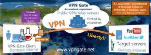 VPN-GATE-free-vpn-for-kodi-firestick