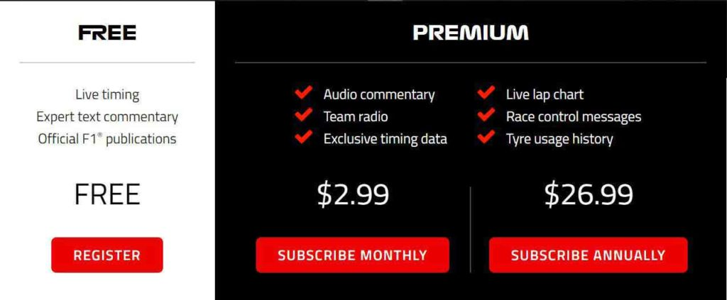 Formula 1 Streaming Subscription