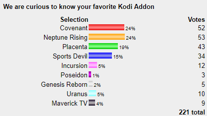 best-kodi-addon